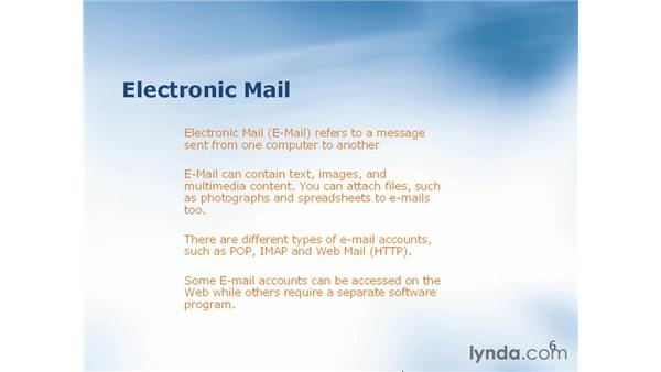 what is e-mail?: Learning Internet Explorer 6