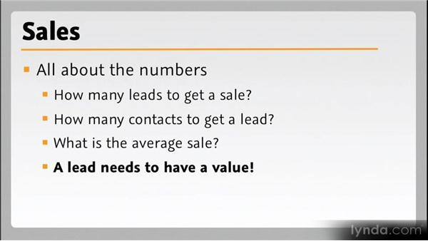 What's the value of a lead?: Web Analytics Fundamentals