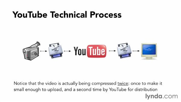Understanding the YouTube upload process: YouTube Essential Training