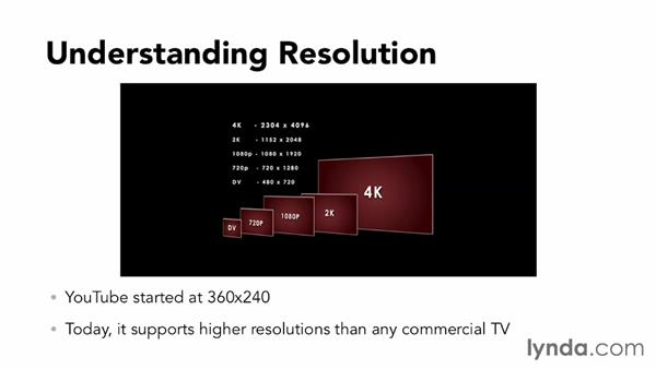 Understanding high definition on YouTube: YouTube Essential Training