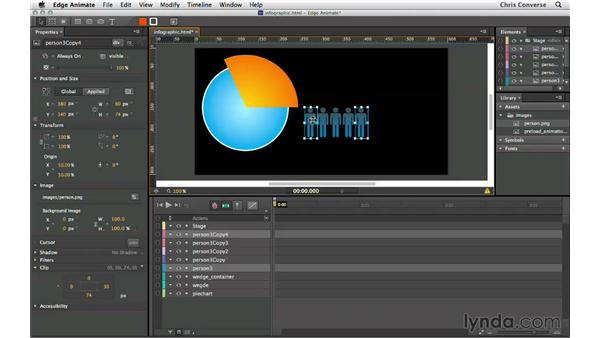 Clipping sprite graphics for the people artwork: Creating an Animated Infographic with Edge Animate