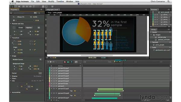 Creating and animating the highlighted people: Creating an Animated Infographic with Edge Animate