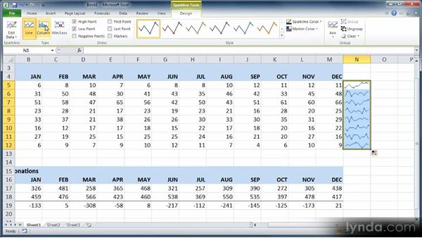 "Using sparklines as ""data words"": Learn Excel 2010: The Basics"