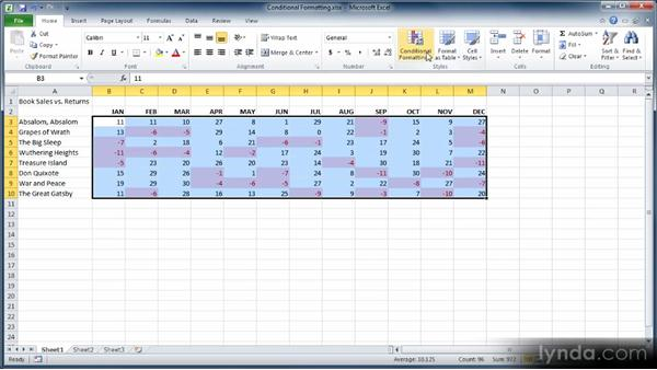 Highlighting data with conditional formatting: Learn Excel 2010: The Basics