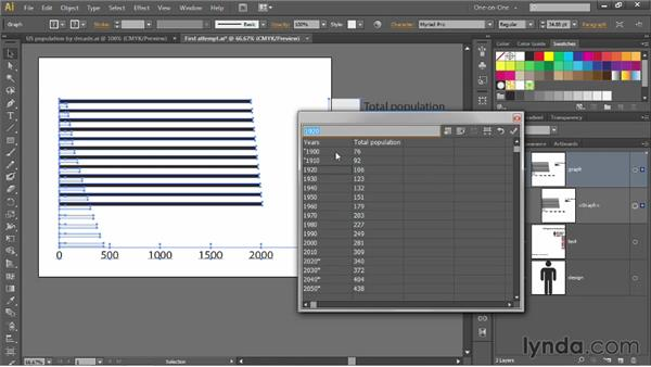Modifying data to create a category axis: Illustrator CS6 One-on-One: Mastery