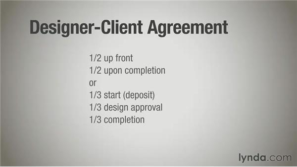 Implementing the agreement: Running a Design Business: Designer-Client Agreements