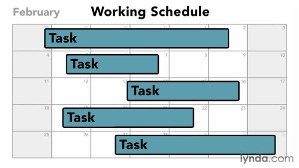 An overview of project scheduling: Managing Project Schedules