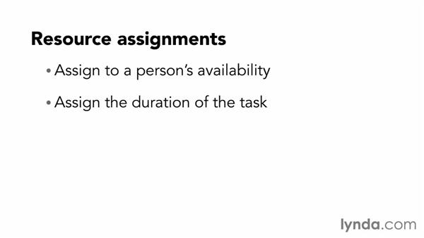Balancing resource assignment variables: Managing Project Schedules