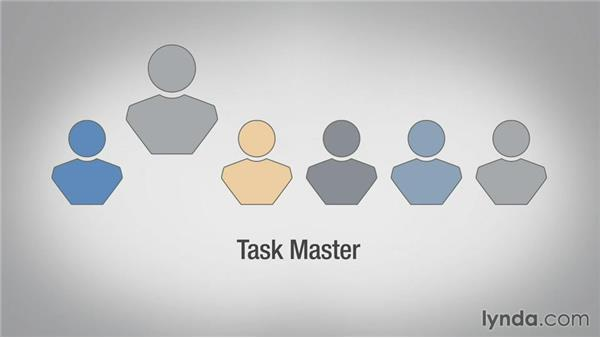 Important team roles: Task roles: Managing Teams