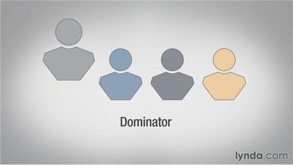 Important team roles: Social roles and negative roles: Managing Teams