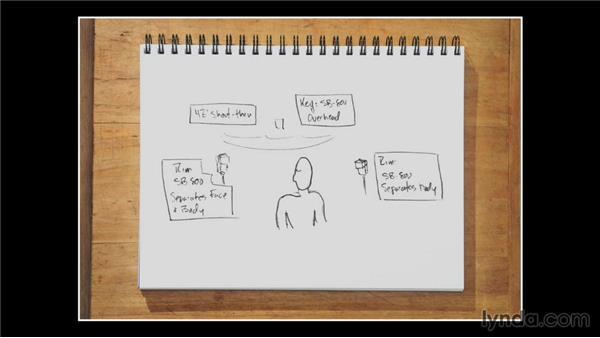Lighting notebook: Portrait of a dancer: Lighting with Flash: Capturing a Dancer in Motion