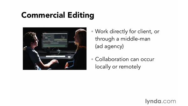 What is commercial editing?: Commercial Editing Techniques with Final Cut Pro X v10.0.9