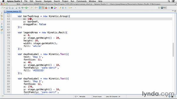 Creating bar groups: HTML5 Projects: Interactive Charts