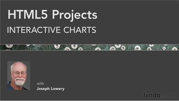 Next steps: HTML5 Projects: Interactive Charts