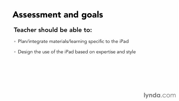 Assessing the activity: iPad Classroom: Creating a Research Project