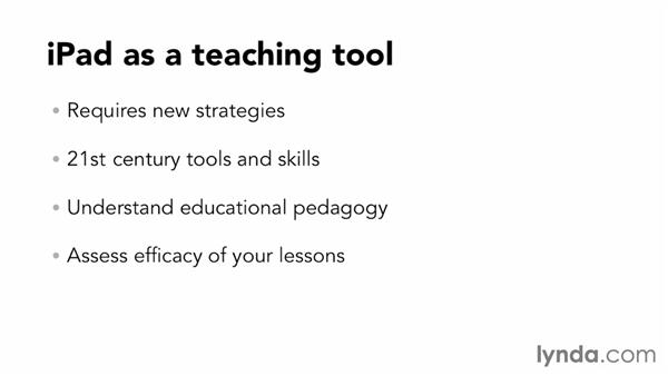Next steps: iPad Classroom: Creating a Research Project
