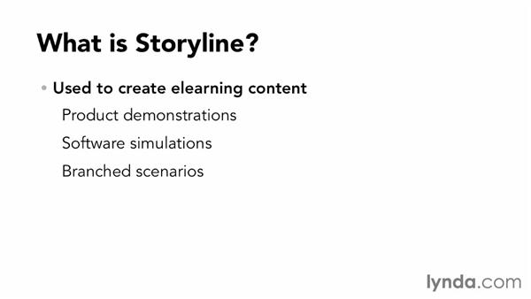 What is Articulate Storyline?: Up and Running with Articulate Storyline