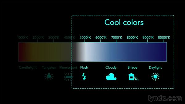 Understanding the color cast of light: Up and Running with Lighting: Natural Light