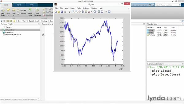 Creating basic plots: Up and Running with MATLAB