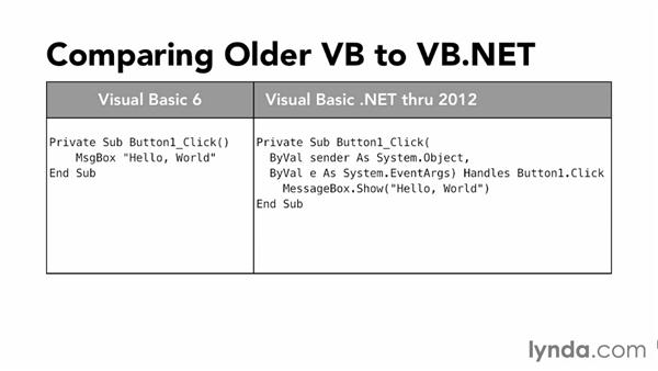 history of vb How to save history in combobox visual basic.