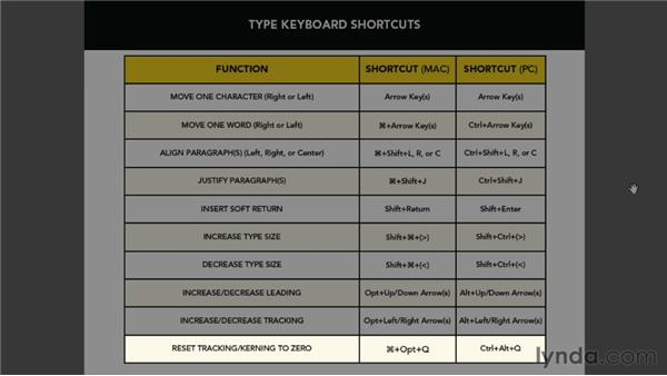Saving time with keyboard shortcuts: Illustrator CC Essential Training (2013)