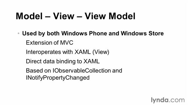 Understanding the app model used in these project courses: Building a Note-Taking App for Windows Phone 8 and Windows Store
