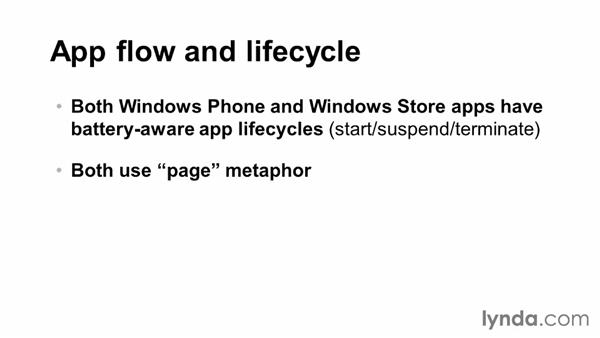 Understanding the app page flow used in these project courses: Building a Note-Taking App for Windows Phone 8 and Windows Store