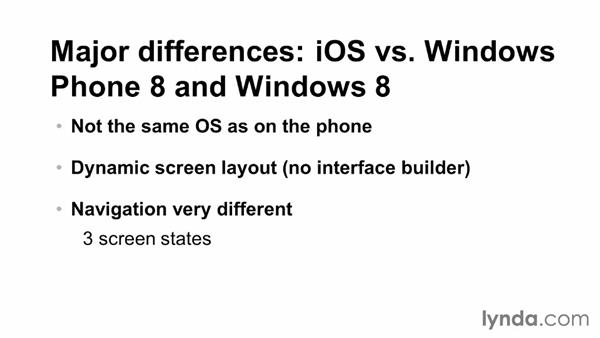 iPhone developers beware: Building a Note-Taking App for Windows Phone 8 and Windows Store