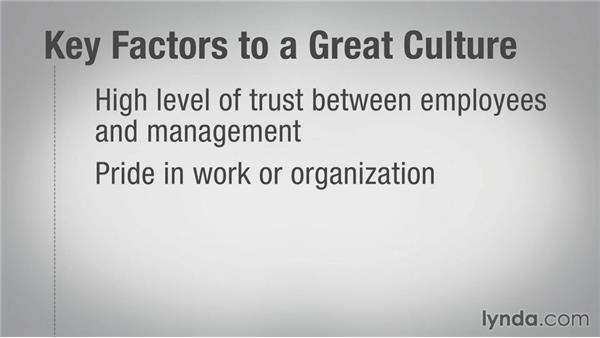 Creating a culture of trust and integrity: Leadership Fundamentals