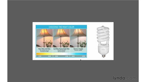 The importance of using daylight-balanced lightbulbs: Photoshop CC for Photographers: Intermediate