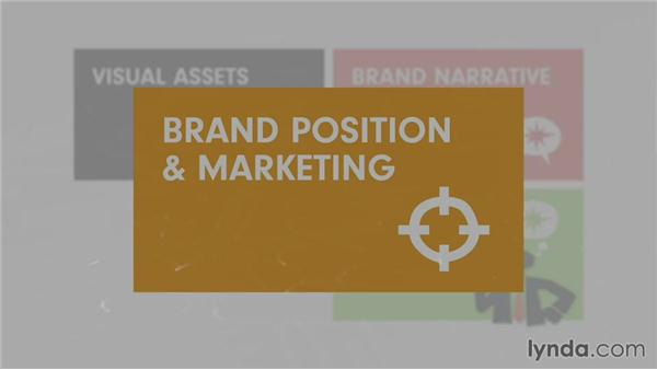 Managing a brand: Foundations of Logo Design