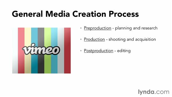Planning the production process: Vimeo Essential Training