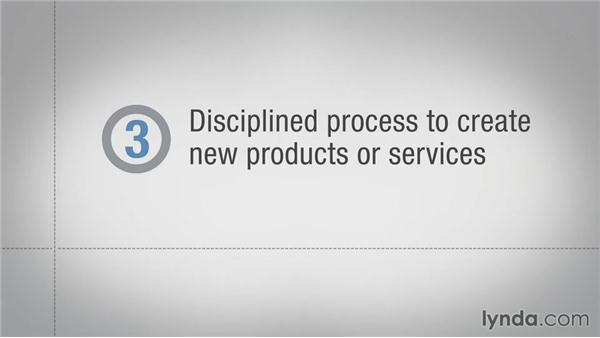 Six creative disciplines that drive high-performing organizations: Building Creative Organizations