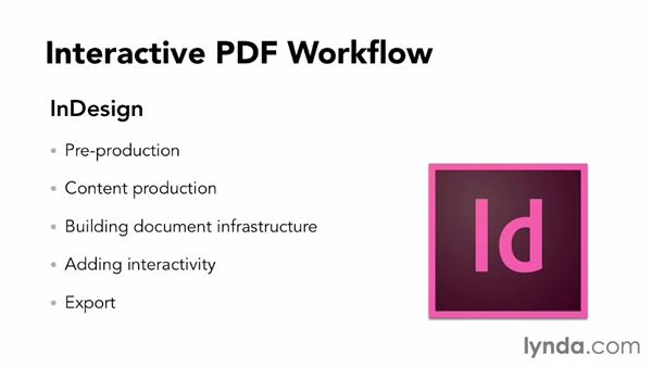 Interactive PDF workflow: InDesign CC: Interactive Document Fundamentals (2014)