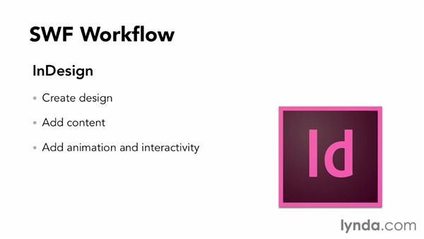 SWF workflow: InDesign CC: Interactive Document Fundamentals (2014)