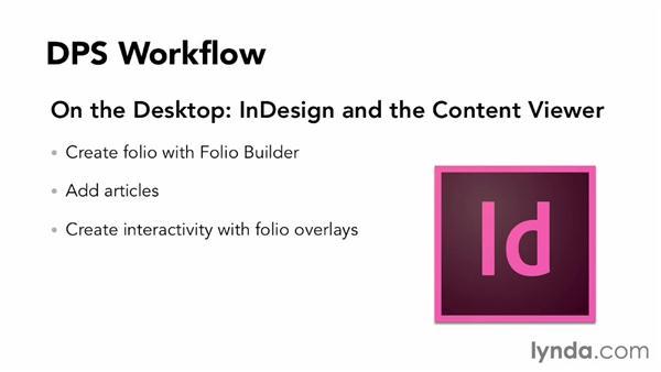 DPS workflow: InDesign CC: Interactive Document Fundamentals (2014)