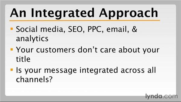An integrated approach: Building an Integrated Online Marketing Plan