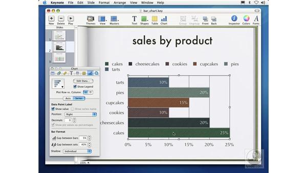 creating bar charts: Learning Keynote