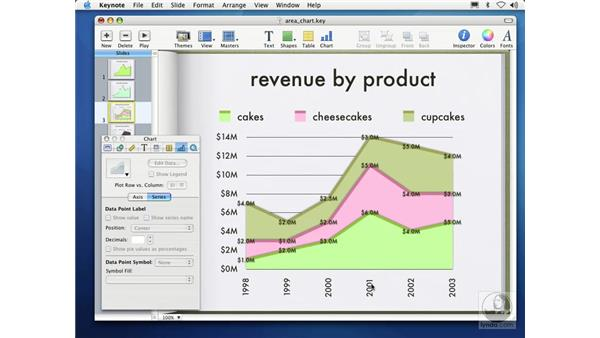 creating area charts: Learning Keynote
