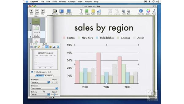 creating object builds for charts: Learning Keynote