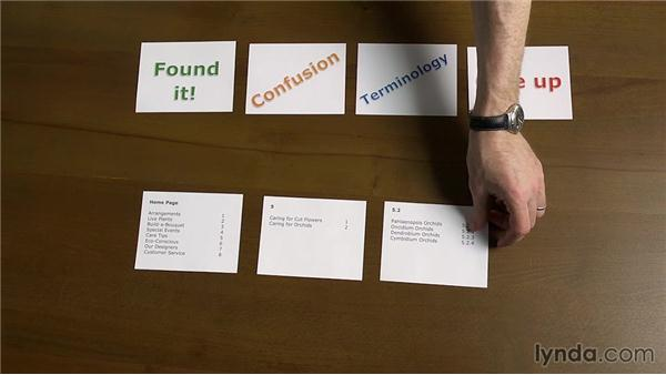 Creating and running a paper-based reverse sort: Foundations of UX: Information Architecture