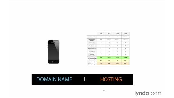 Overview of domain names and hosting: Lightroom 5 Essentials: 06 Creating Slideshows and Web Galleries