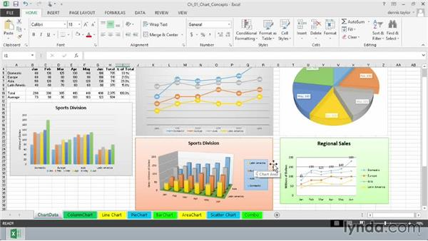 Identifying chart elements: Excel 2013: Charts in Depth