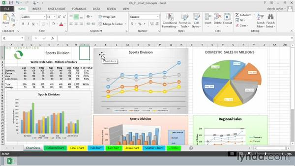 Understanding the Chart Tools Ribbon: Excel 2013: Charts in Depth