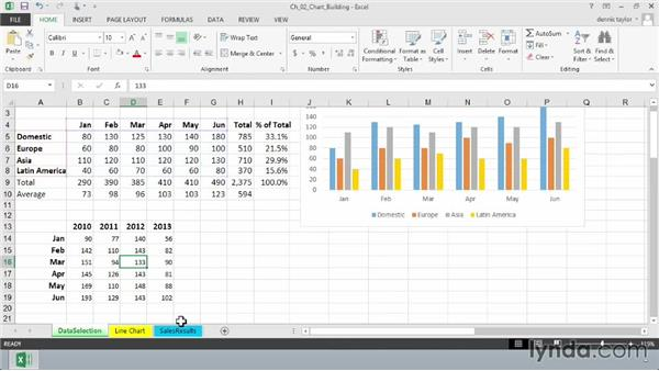 Selecting data to display as a chart: Excel 2013: Charts in Depth