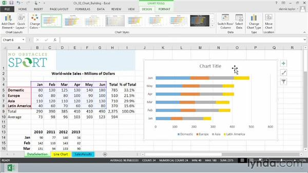 Creating charts with standard menu commands: Excel 2013: Charts in Depth