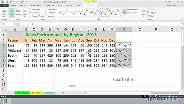 Creating graphic-in-cell charts with sparklines: Excel 2013: Charts in Depth