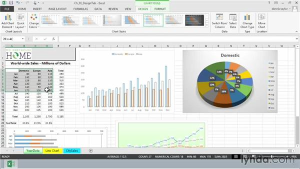 Switching rows and columns for a different view of the data: Excel 2013: Charts in Depth