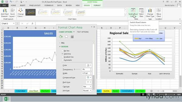 Using line charts: Excel 2013: Charts in Depth