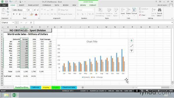 Pasting new data into a chart: Excel 2013: Charts in Depth